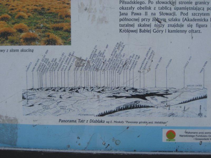 Panorama Tatr z Babiej :)