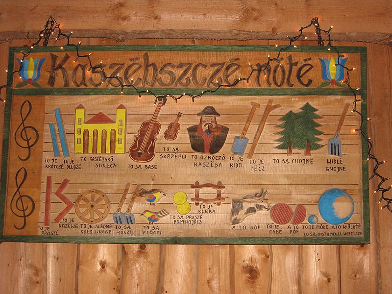 kaszubskie hieroglify